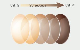 transition lenses  transition lenses 2017 o0ticd