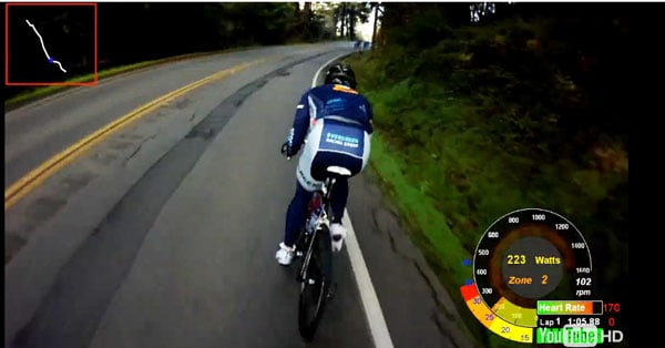 Road Biking Helmet Cam