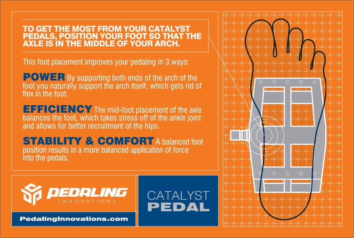 Pedal Innovations Instructions
